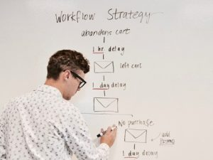 Was ist ein Workflow-Management-System?